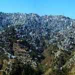 Aizawl_Panoramic_View